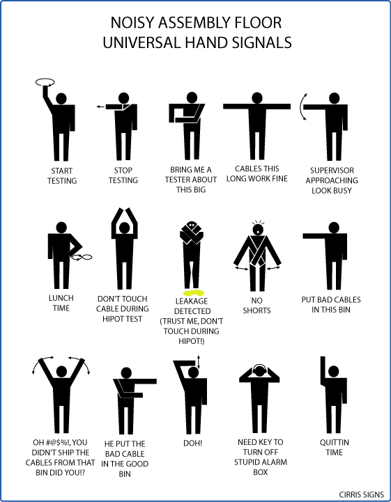 cable_tester_hand_signals.png
